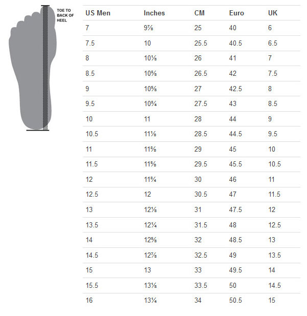 Under Armour Men's Shoes Size Guide