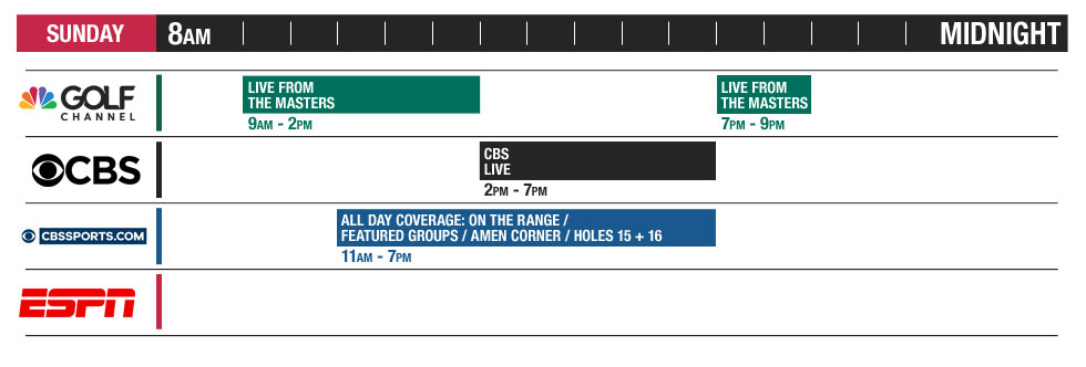 First Major 2018 TV Coverage - Sunday