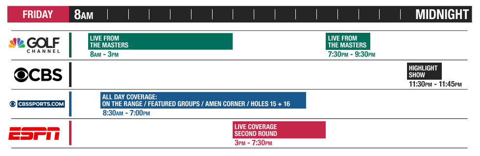 First Major 2018 TV Coverage - Friday