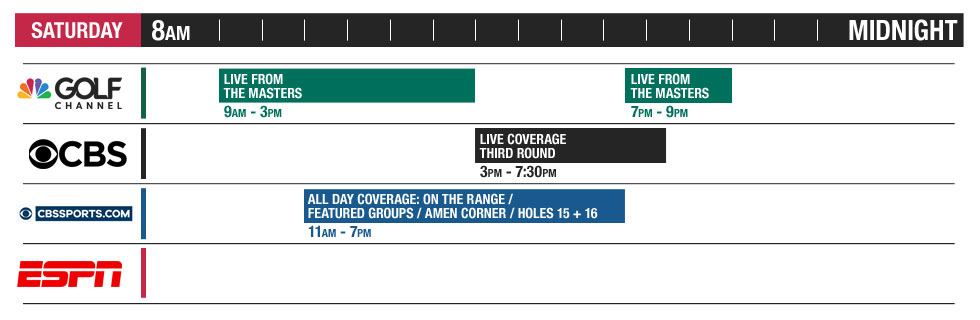 First Major 2018 TV Coverage - Saturday