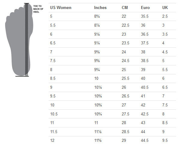 Under Armour Women's Shoes Size Guide